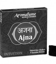 Ajna-third-eye